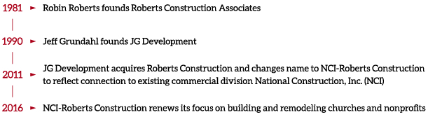 History timeline of NCI-Roberts Construction